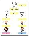 産み分けのイラスト2.jpg